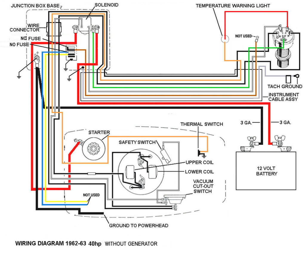 Prime Yamaha Outboard Switch Box Wiring Diagram General Wiring Diagram Data Wiring Cloud Usnesfoxcilixyz